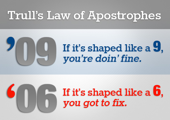 Trull's Law of Apostrophes